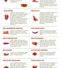 The health benefits that you can get from ingesting cayenne pepper