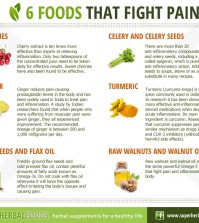 6 foods that could fight away the pain infographic.