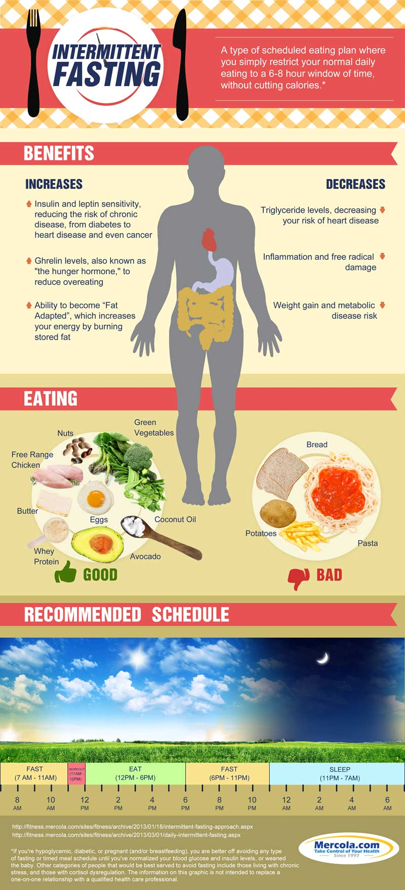 6 benefits of fasting