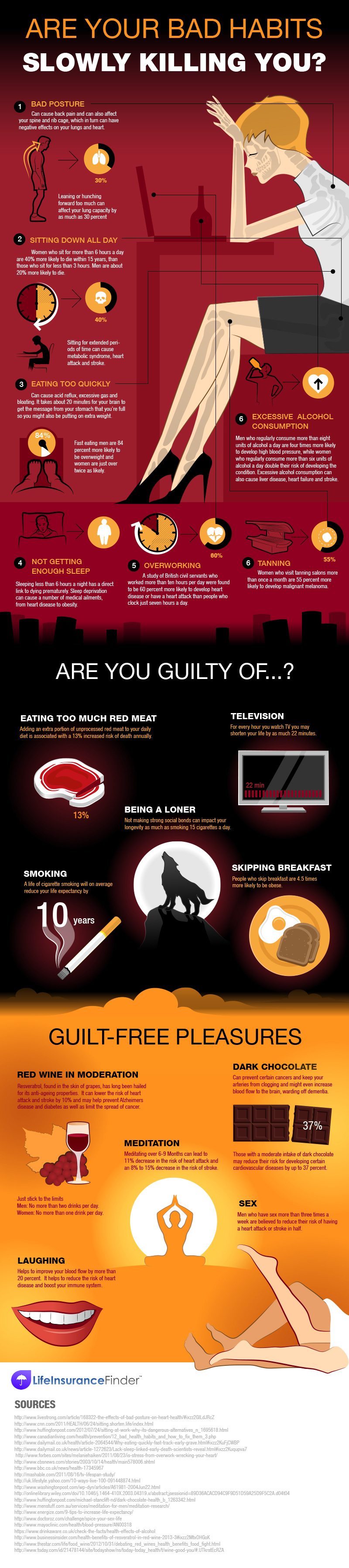 Bad habits that slowly kill you inforgraphic