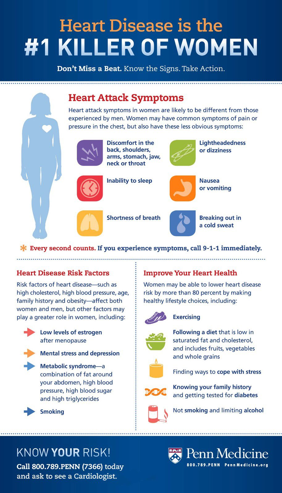 The igns and symptoms of a heart attack and all the necessary information about it specifically for women infographic.