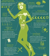 Dangers of sleep deprivation and its effects to your health infographic
