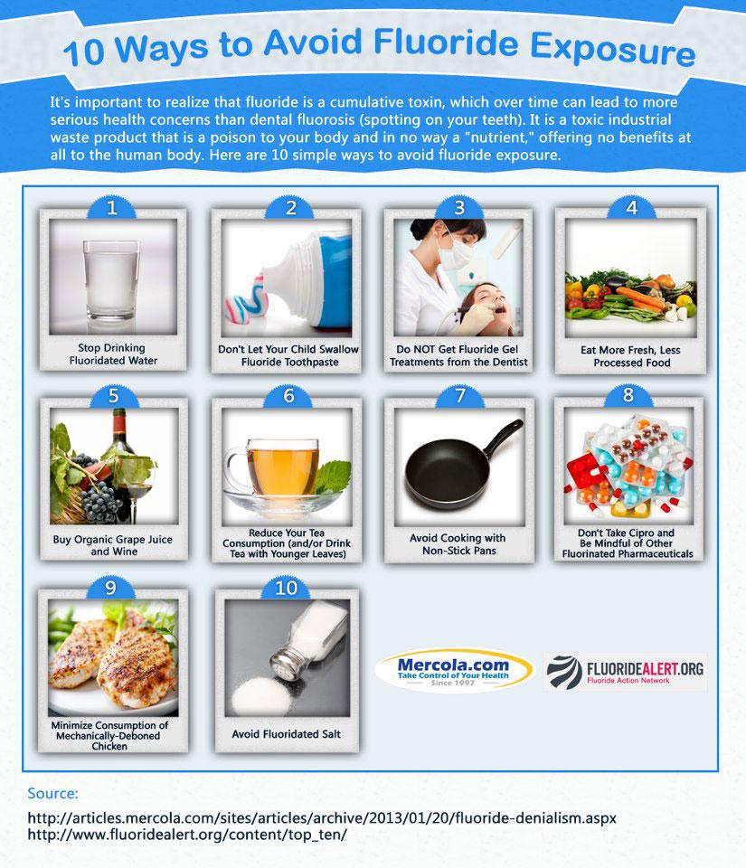 10 ways to avoid fluoride