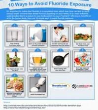avoiding fluoride posions