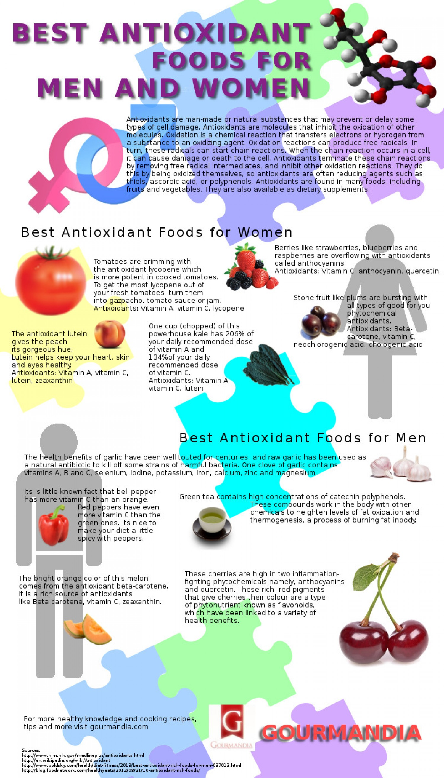 different foods with anti-oxidants that are good for the health