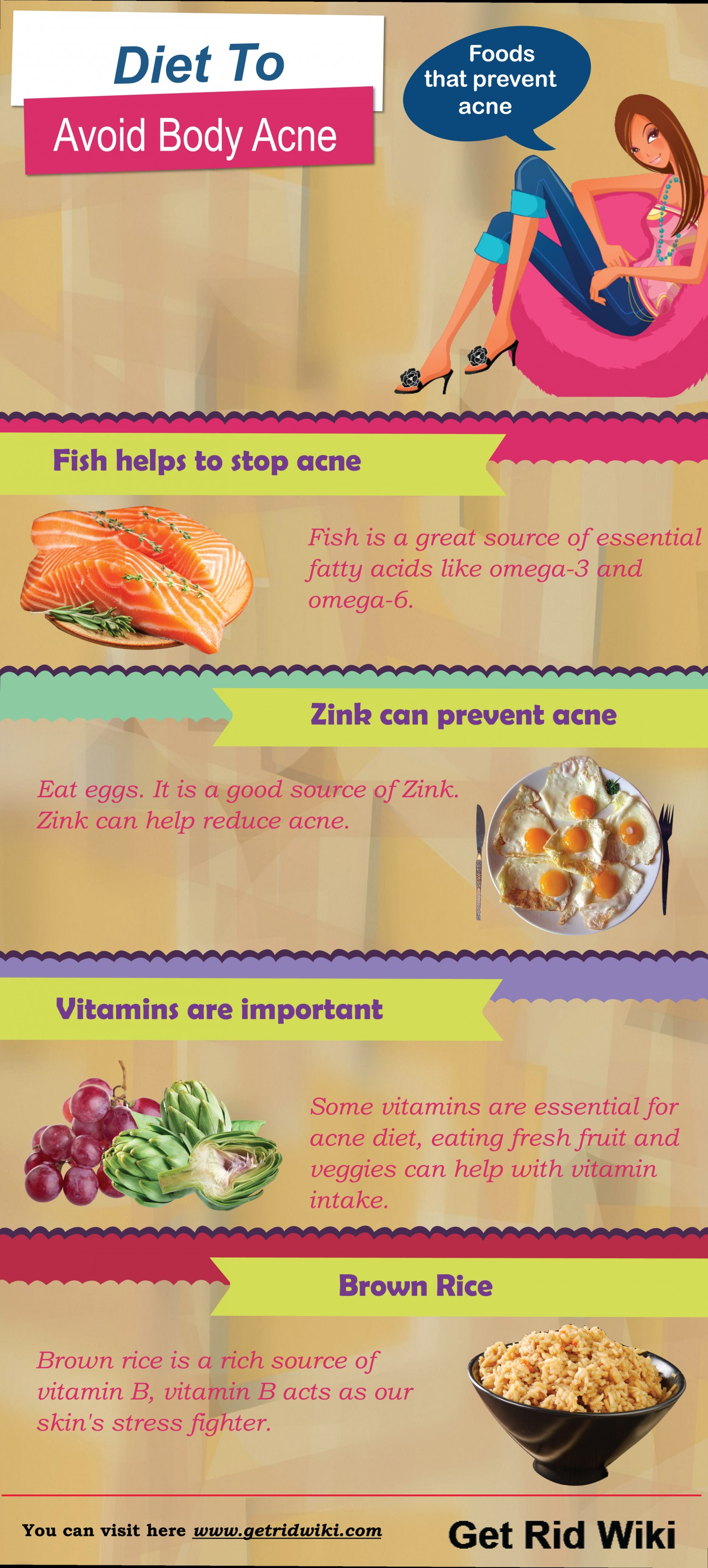 Clear Body Acne With Diet Infographic