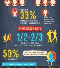 Everything that you should know about mental disorders in children infographic