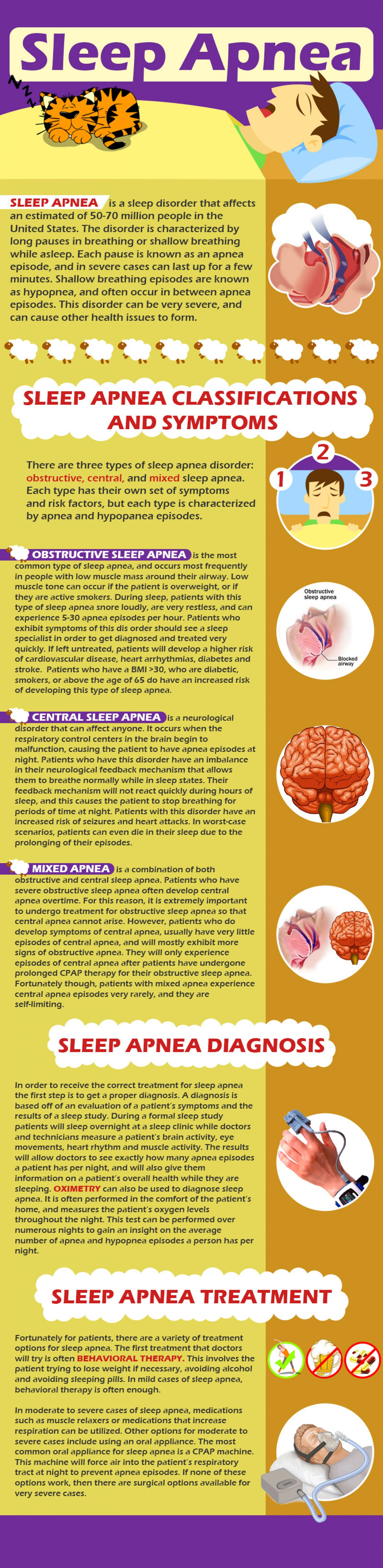 All you need to know about sleep apnea infographic