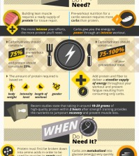 The foods that you need to eat to achieve maximal effects in working out infographic