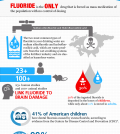 Fluoridation Facts You Need to Know Infographic