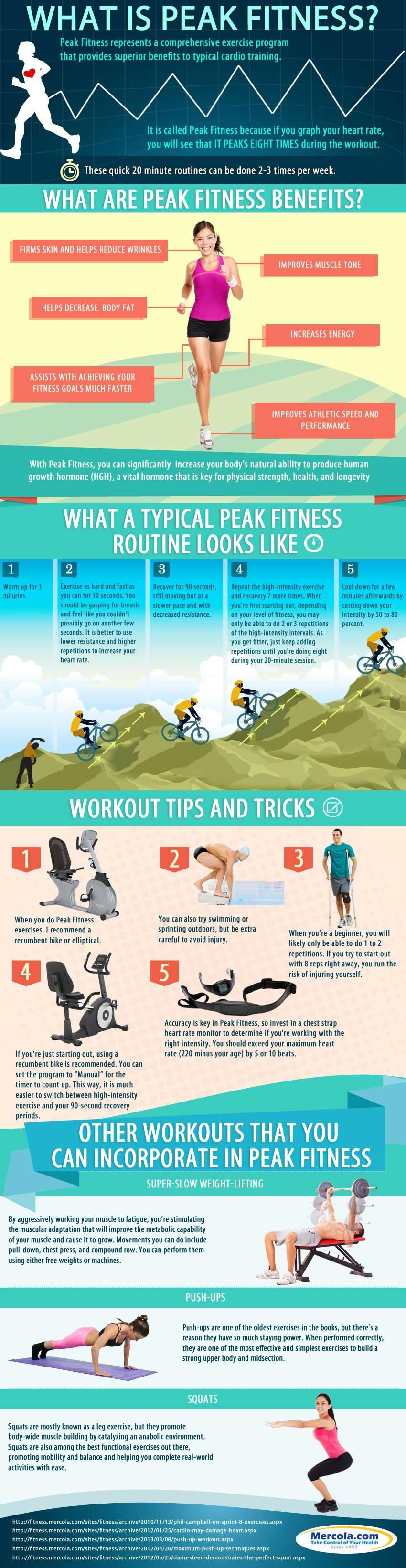 Peak fitness routine
