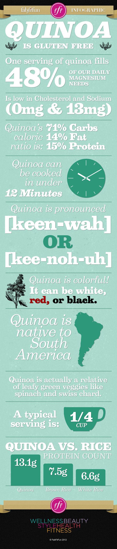 Quinoa: The Good Grain Infographic