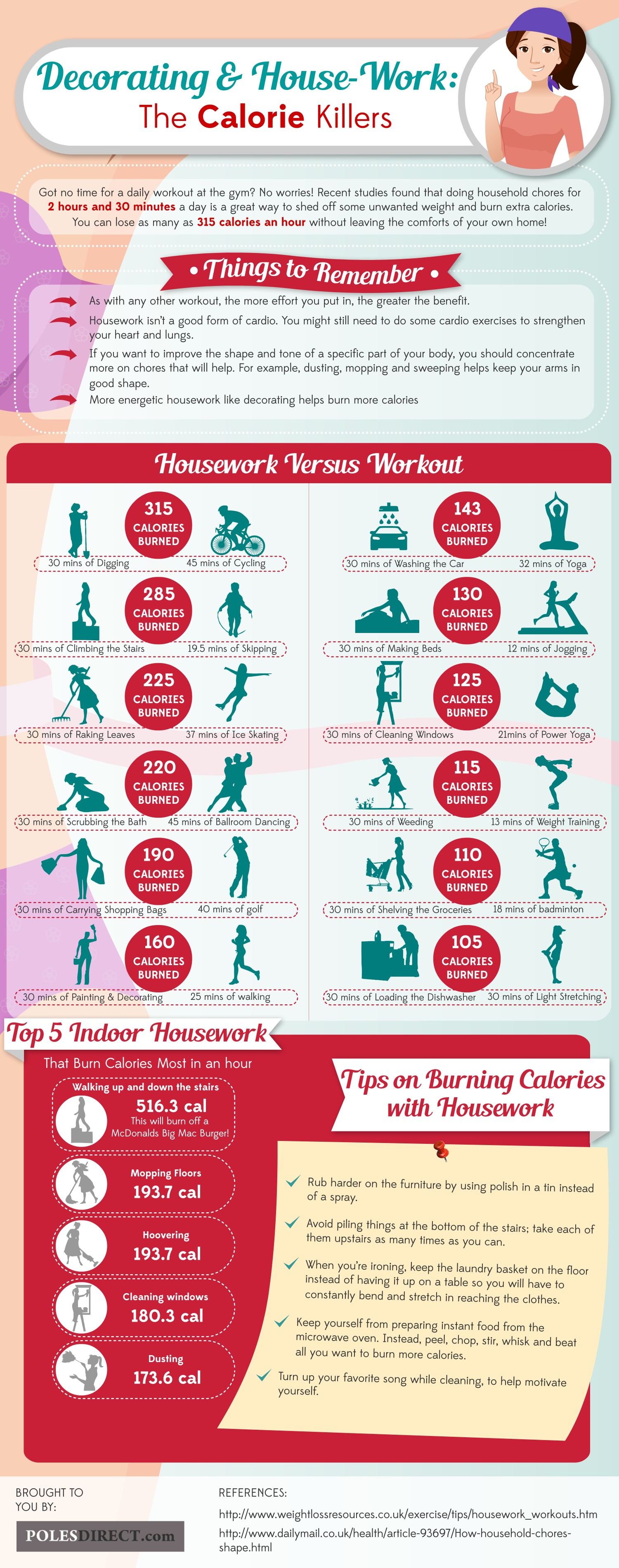 How to Lose Weight Around the House Infographic