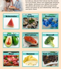 Top 12 Foods for Men's Sexual Health