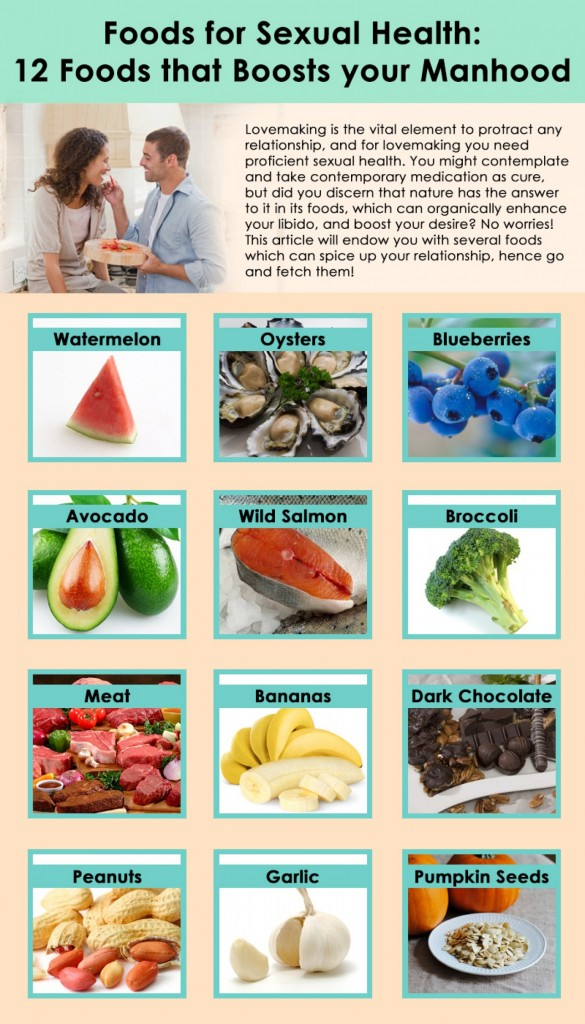 Top 12 Foods for Mens Sexual Health