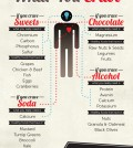 Fight Your Food Cravings Infographic