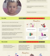 Are You Personal Care Products Harming You? Infographic