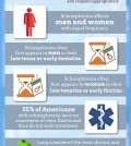 20 Facts about Schizophrenia in America Infographic
