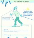 Facts about Sports Injuries and How to Prevent Them Infographic