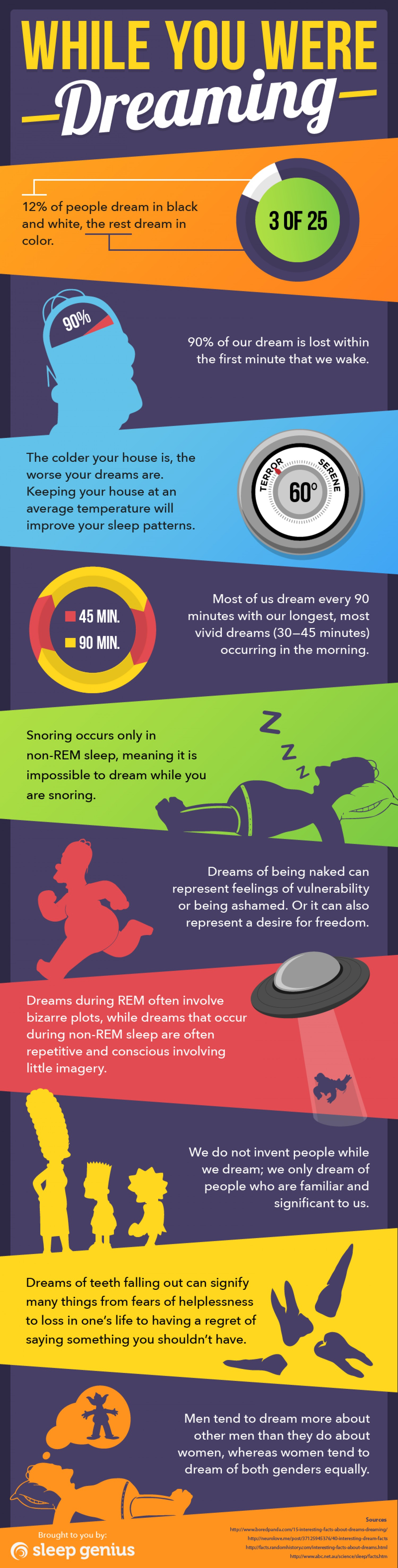 10 Facts About Your Dreams