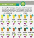 Only Healthy Drinks For Your Organism Infographic