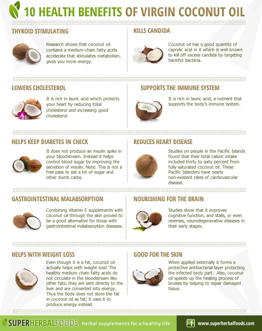 Benefit of Extra Virgin Coconut Oil LIVESTRONGCOM