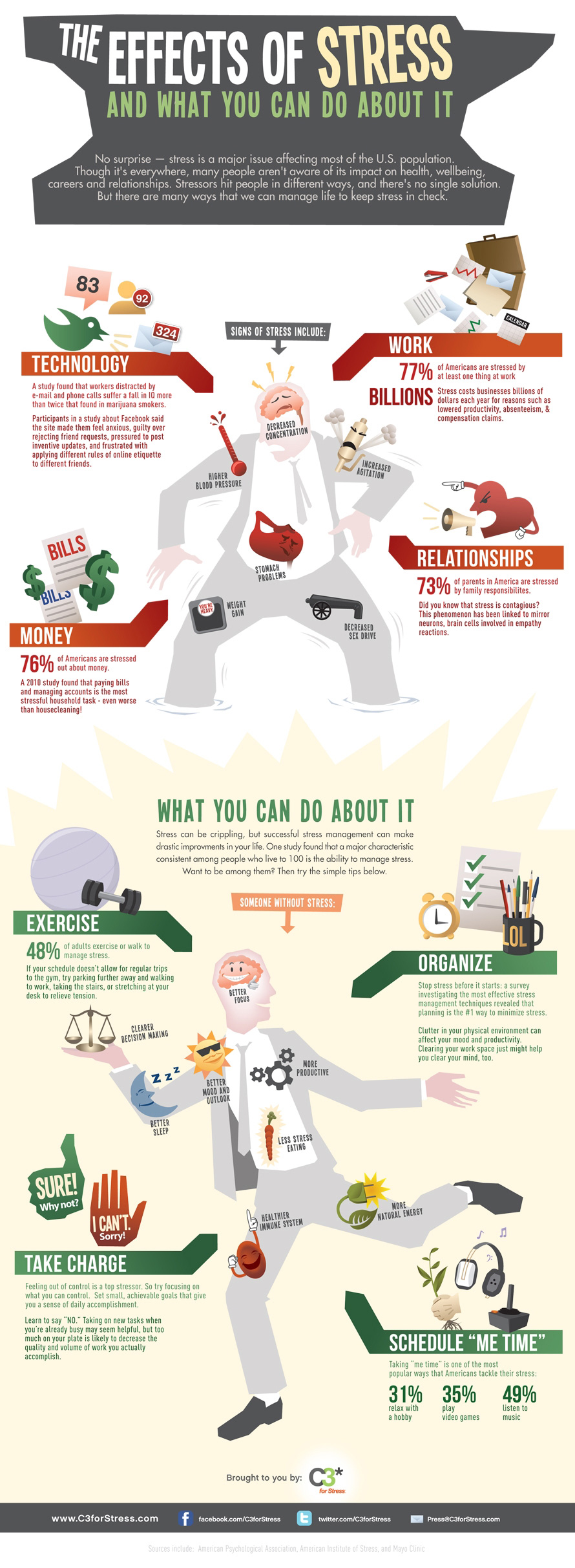 4 Tips To Get Rid Of Stress Infographic
