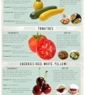 8 Summer Food Infographic
