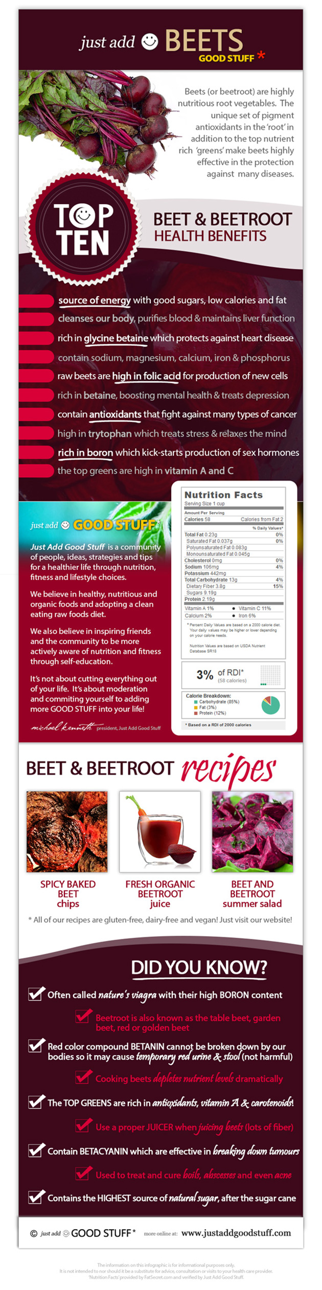 10 Beetroot Benefits Infographic