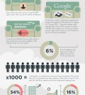 True Facts About Napping Infographic