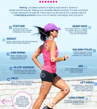 15 Tips Of Burning Calories With Walking Infographic