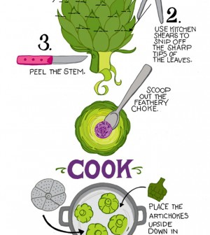 how to cook artichokes steam