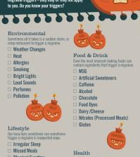 Migraine Reasons Infographic