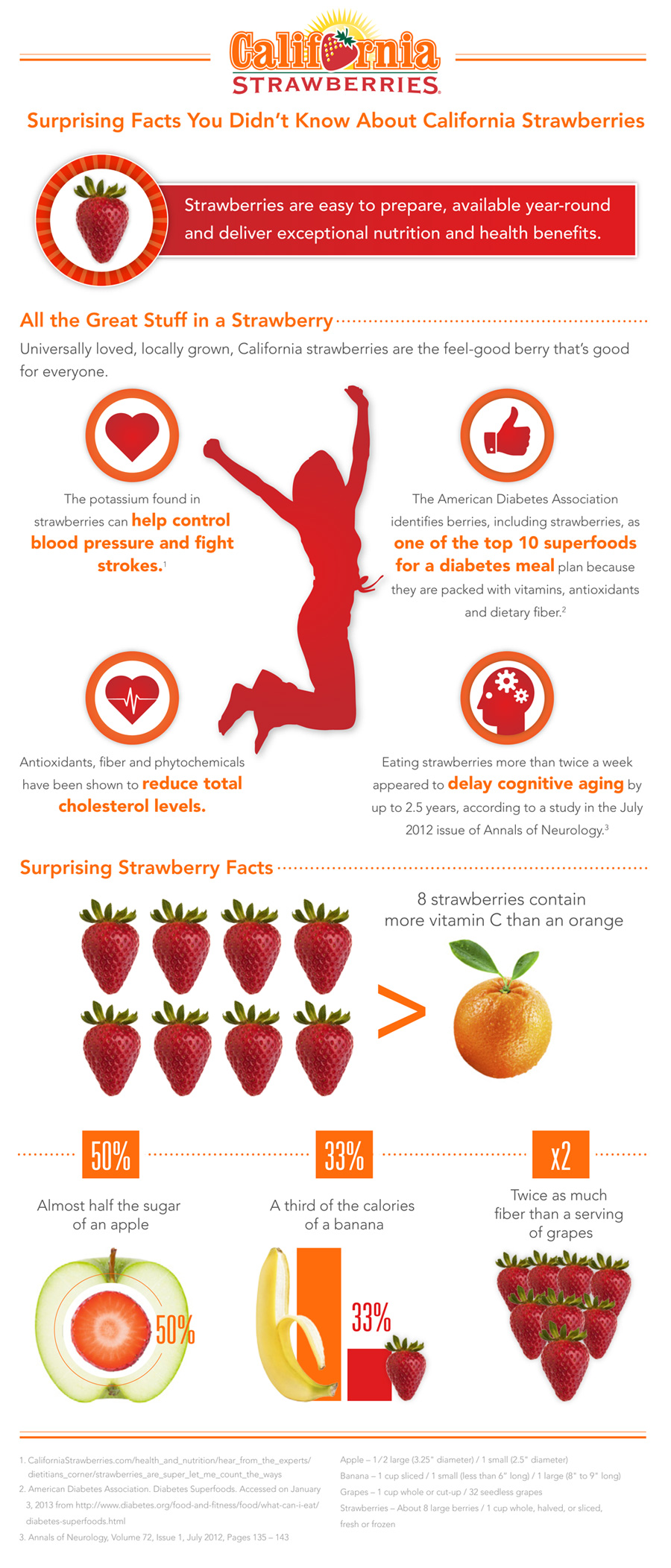 8 Strawberry Benefits Infographic