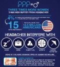 True Facts About Headaches Infographic