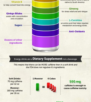 Energy Drink Ingredients And Side Effects