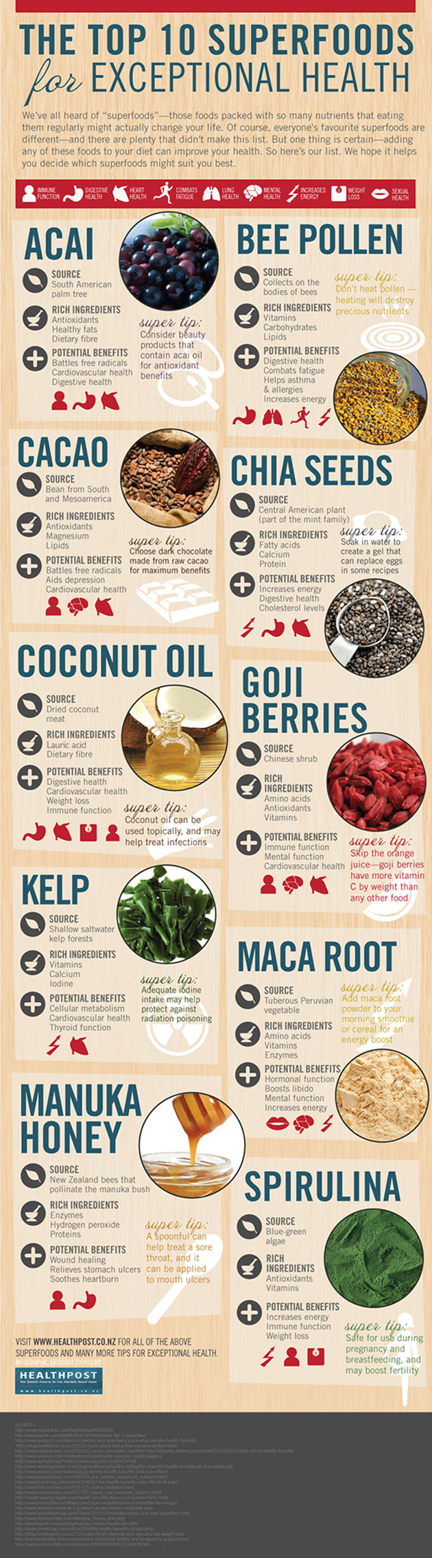 10 Superfoods For Health Infographic