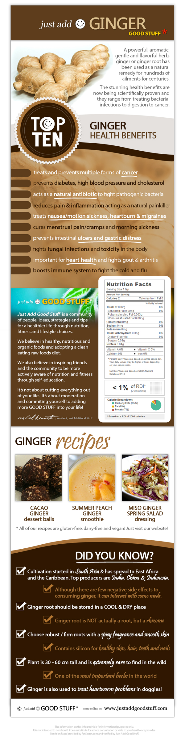 10 Ginger Benefits Infographic