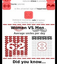 8 Ways Smiling Improves Your Health Infographic