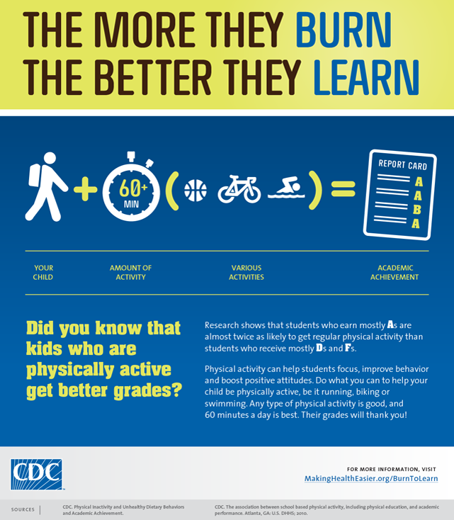 Physical Activities Will Make Your Child's Grades Higher Infographic