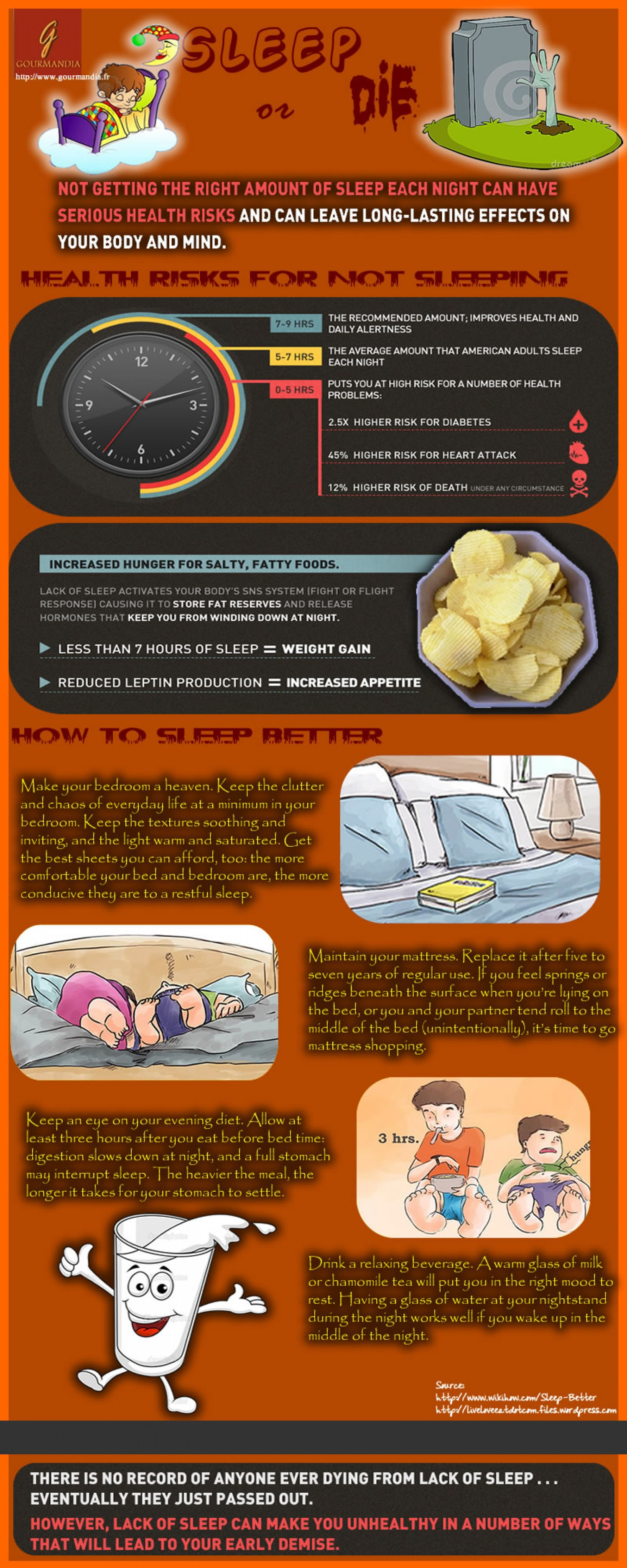 Lack of sleep: A matter of life or death? Infographic