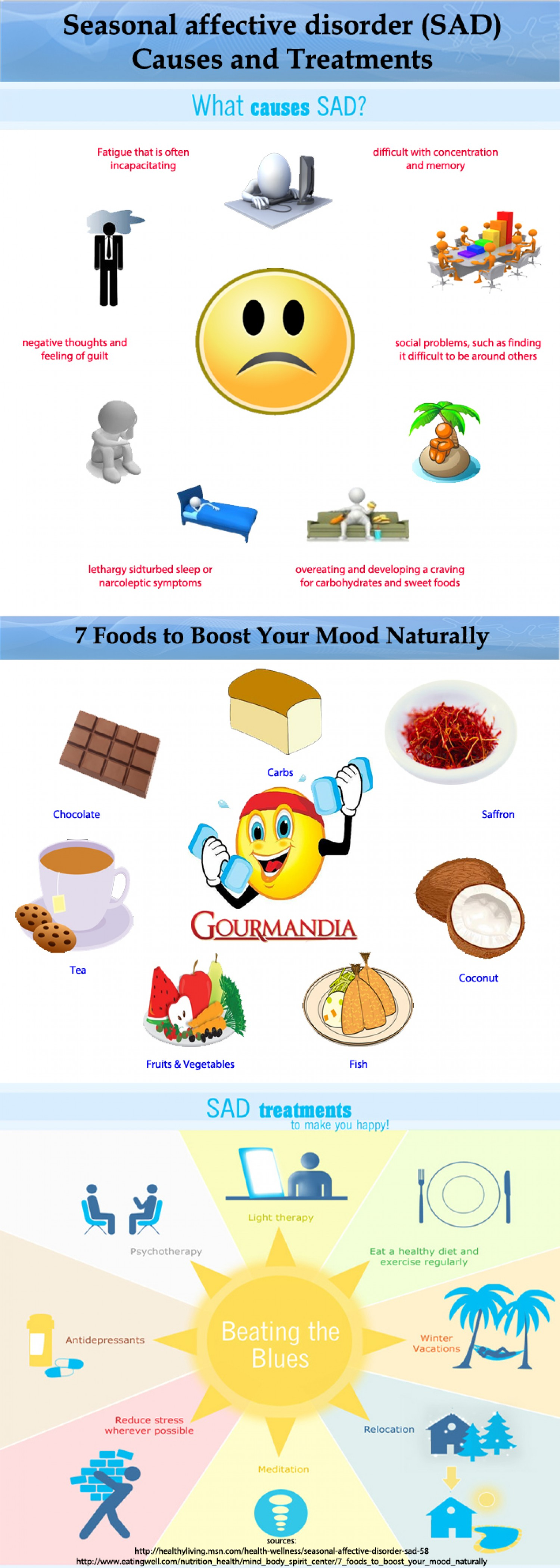 8 Happy Ways to Beat the Winter Blues Infographic