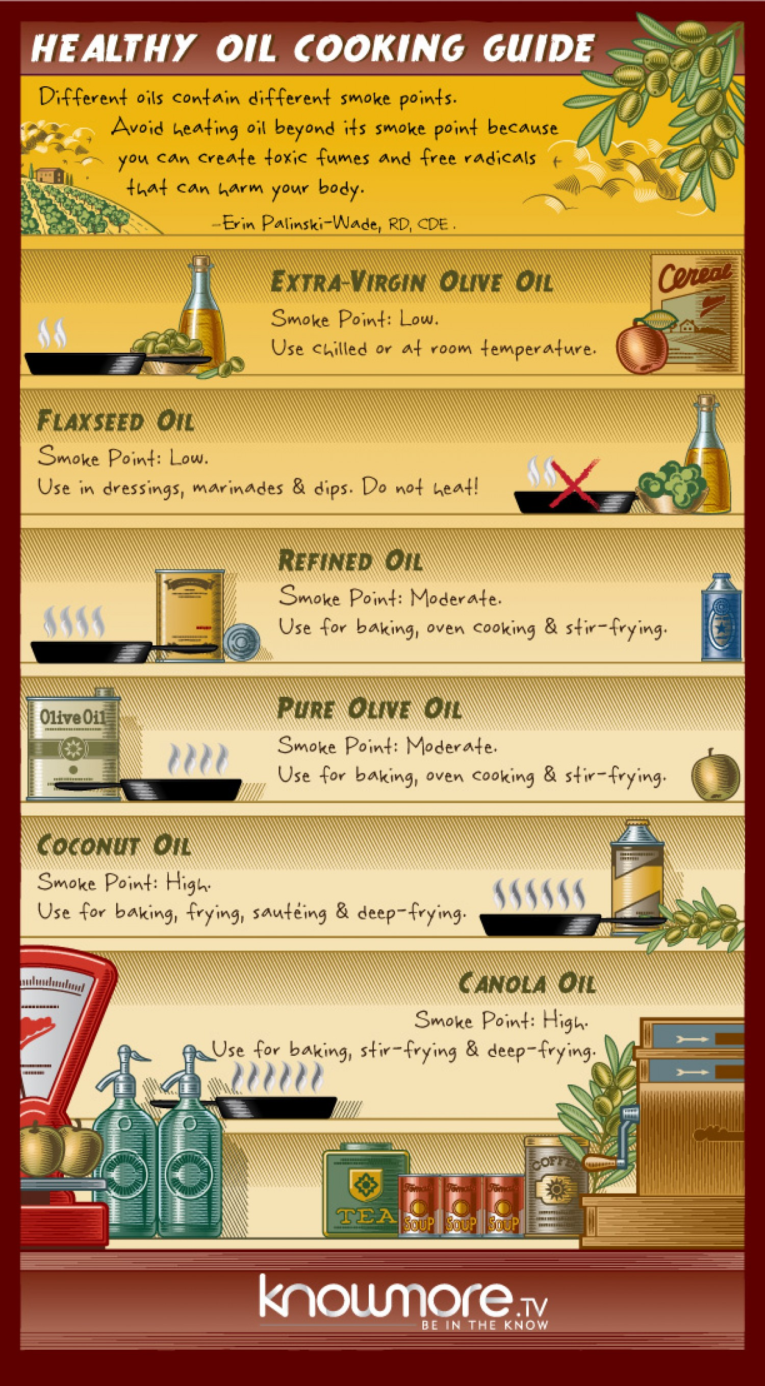 A Guide to Cooking with Healthy Oils Infographic