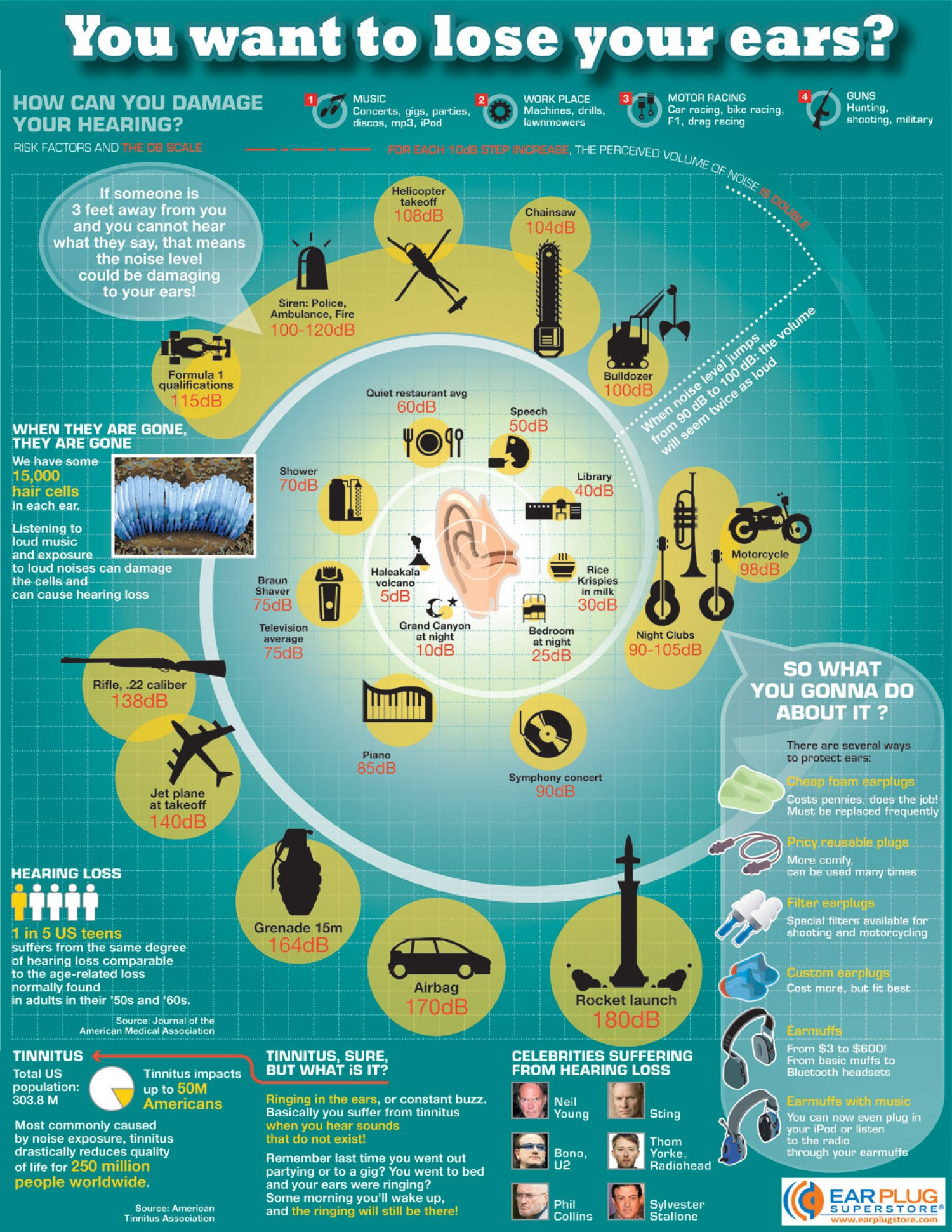Are You in Danger of Losing Your Hearing? Infographic