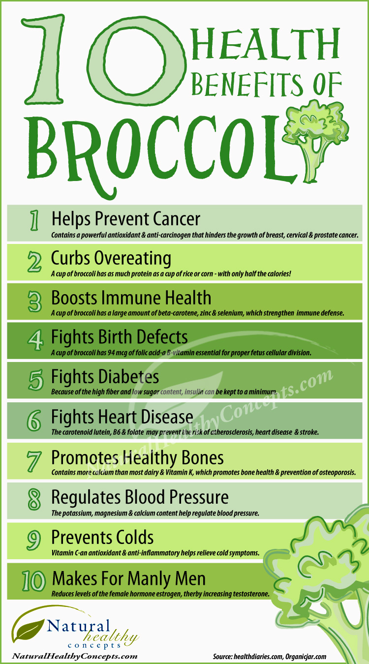 10 Facts Why To Choose Broccoli Infographic