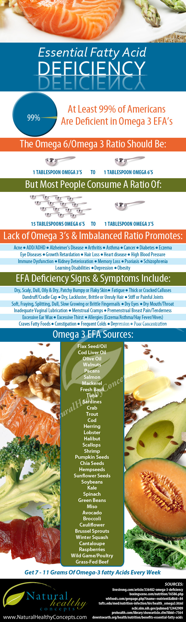 How To Fight With Essential Fatty Acid Deficiency Infographic