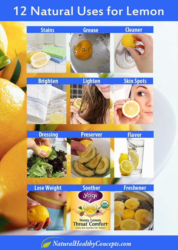 How To Use A Lemon? Infographic