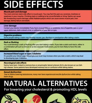 Side effects from lipitor use