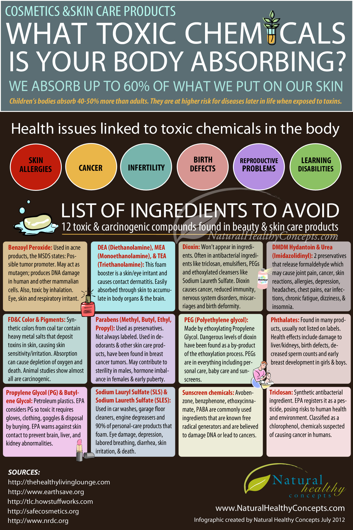 Influence Of Toxic Chemicals On Our Health Infographic