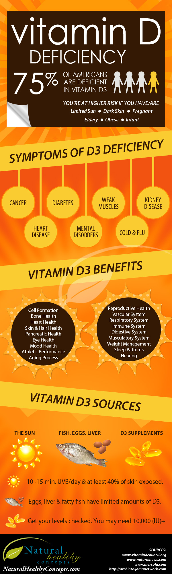 How To Fight With Vitamin D Deficiency Infographic